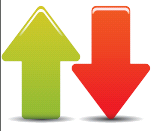 Индикатор спроса и предложения