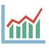 Как я начала анализировать цену и объем