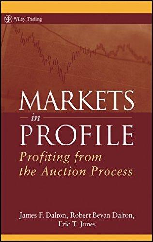 Рынки в Профиль