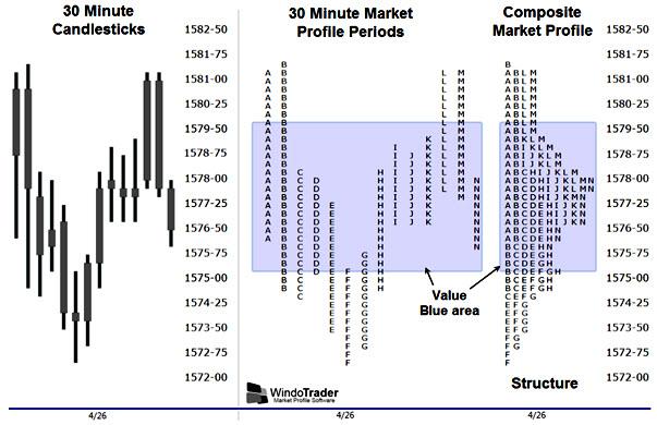 Профиль рынка