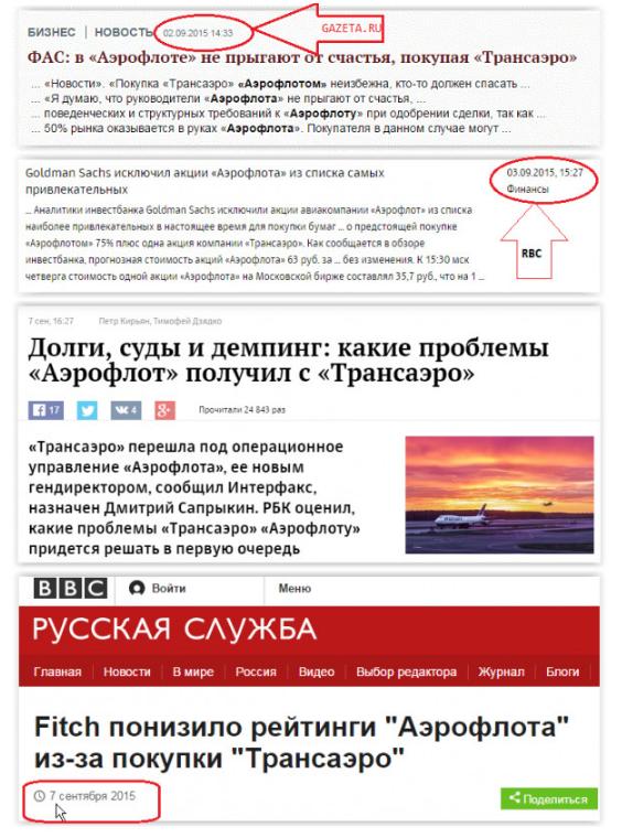 СМИ мотивировали продать акцию Аэрофлот