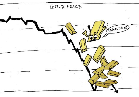 Даун-тренд котировок цены на золото